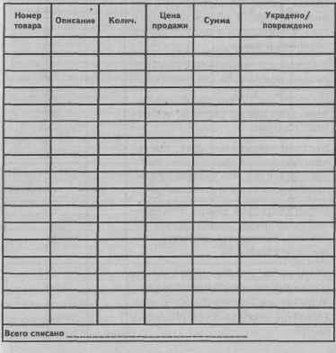 2.5 Можно ли узнать отправителя на сайте «Почты России»?