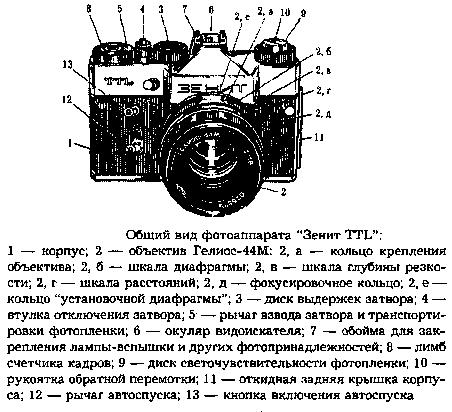 изображение фотоаппарата: