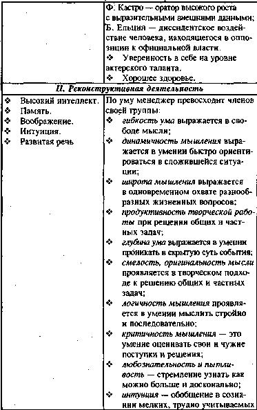История развития земельных правоотношений украины.  Культура средневековой европы культурология.