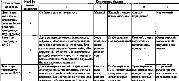 форма для изготовления технопланктона цена