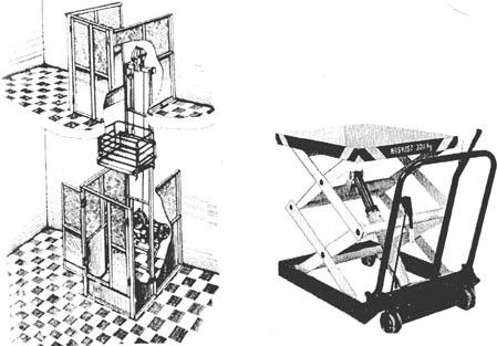 Подъемный механизм на склад