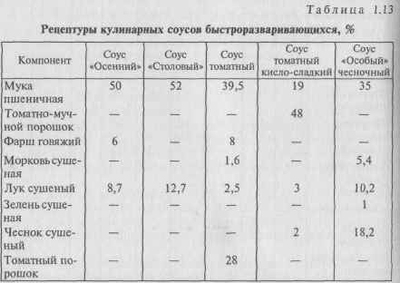 http://www.znaytovar.ru/images/3/28.jpg