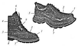 05d0ee48c Детали ботинка.
