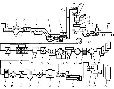 Гитара музима 1655 схема электрическая 3 изучение аппаратурно технологической схемы производства сахара песка 4...