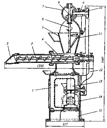 Рис. Шнековый экструдер МФБ-1