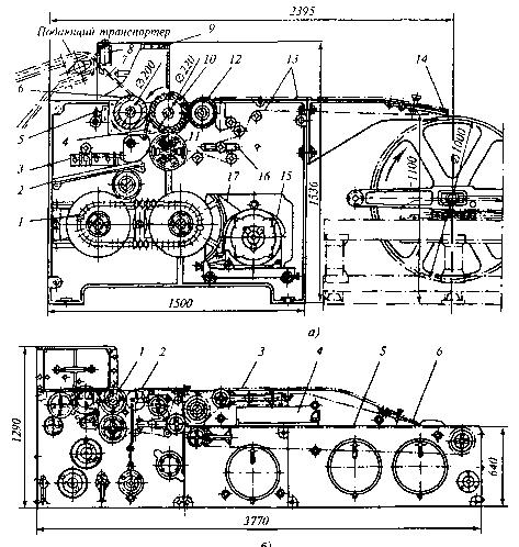 Машины для формования