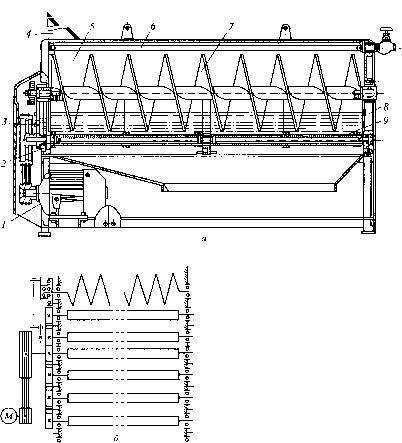 б - кинематическая схема