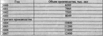 Импортные безалкогольные напитки в России.