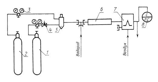 Инструкция по приемке, наполнению и отпуску баллонов сгазообразным медицинским кислородом прием металлолома в краматорске цена