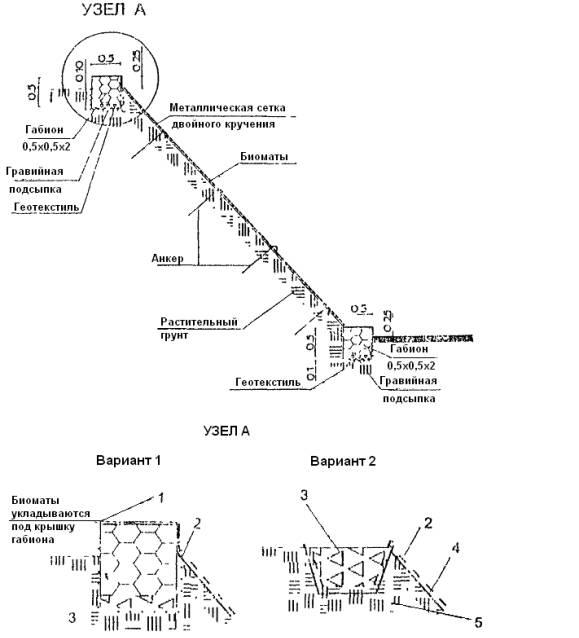 Берегоукрепление габионами матрасной формы технология выполнения работ детские кравати и матрасы