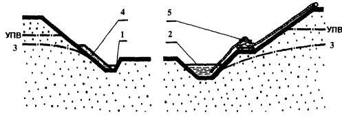 журнал откачки воды из котлована образец