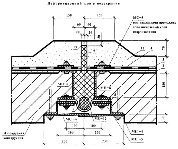 Зачеканка цементным раствором положить плитку на улице на цементный раствор