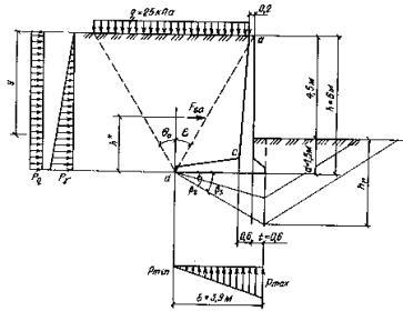 Ширина высота массивных подпорных стен
