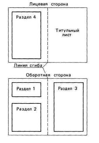 патентный формуляр образец заполнения
