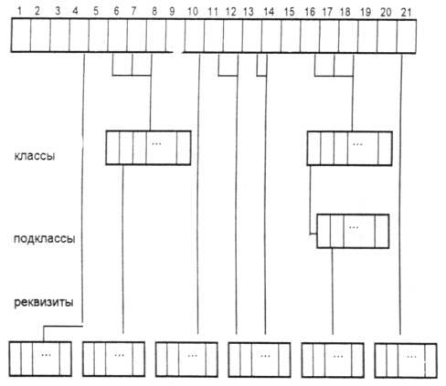 Перечень документов при сдаче объекта в эксплуатацию.