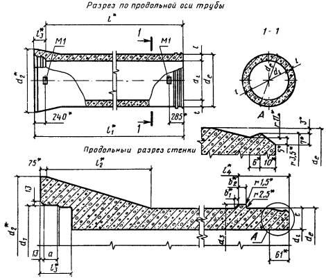 Трубы железобетонные напорные раструбные жб плита ребристая