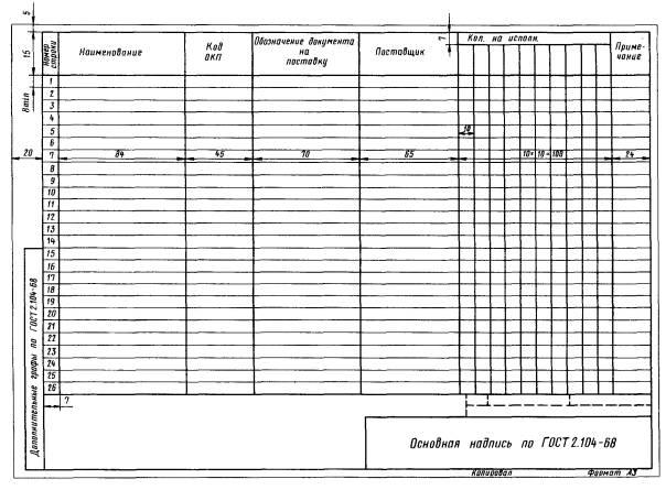 Ведомость покупных изделий - Разработка и оформление конструкторской документации - Форум CAD/CAM/CAE/PLM