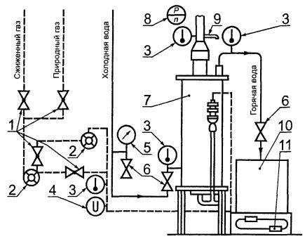 Условные обозначения трубопроводов санитарно-технических систем.