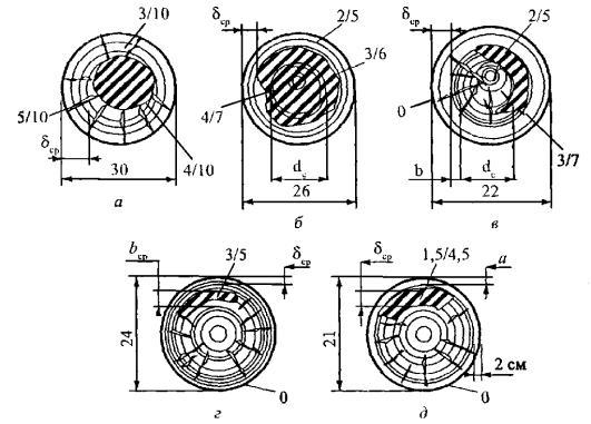 инструкция по эксплуатации вл 0.4-10 кв - фото 9