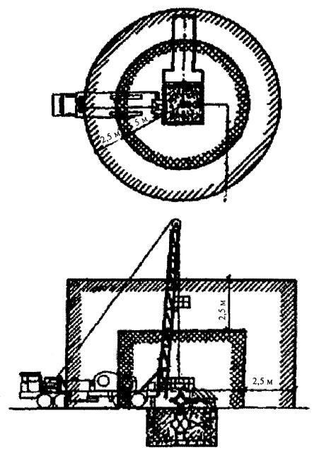 Инструкция По Технике Безопасности В Нефтяной И Газовой Промышленности Рк