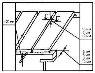 Гост установка плит перекрытий опоры на жби