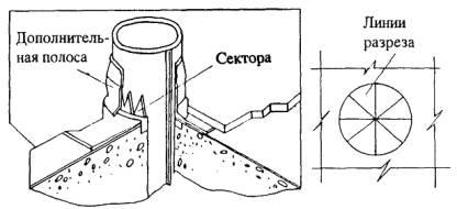 Двор плиточный клей каширский