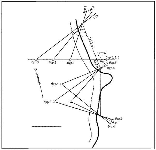 Требования по созданию планово высотных опорных геодезических сетей