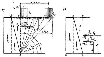 Техническое задание на выполнение работ по подпорным стенам