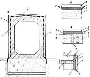 Гидроизоляция железобетонных лотков жидкая резина гидроизоляция отзывы