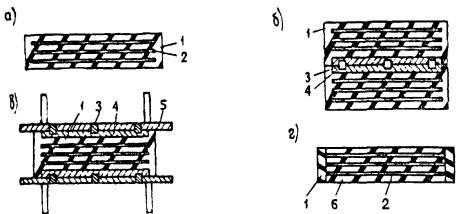 Прайс лист дорожные резиновые опорные части