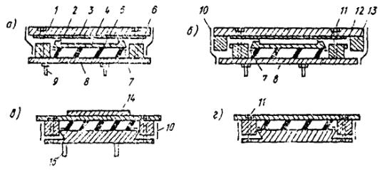 Конструкция опорных частей в балочных мостах