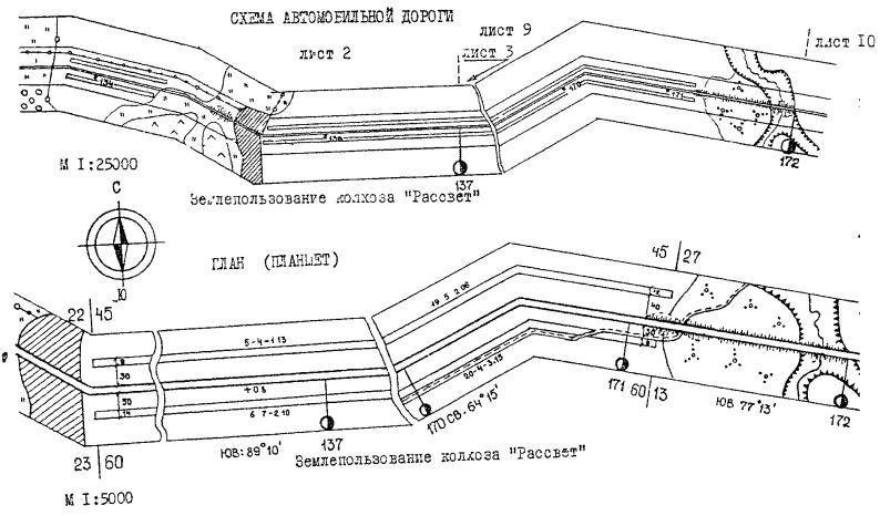 Графическая схема автомобильной дороги