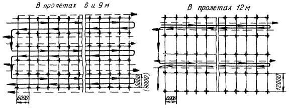 Схема движения колонны