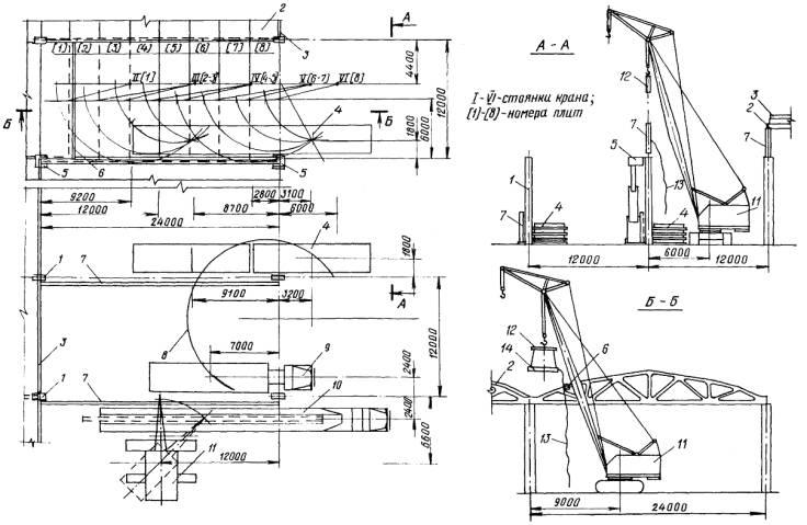 Технология монтажа строительных конструкций - Монтажные работы