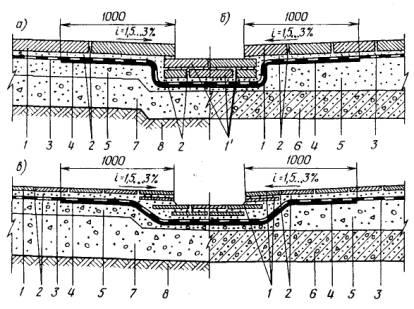 Устройство покрытия полов из кислотоупорного кирпича