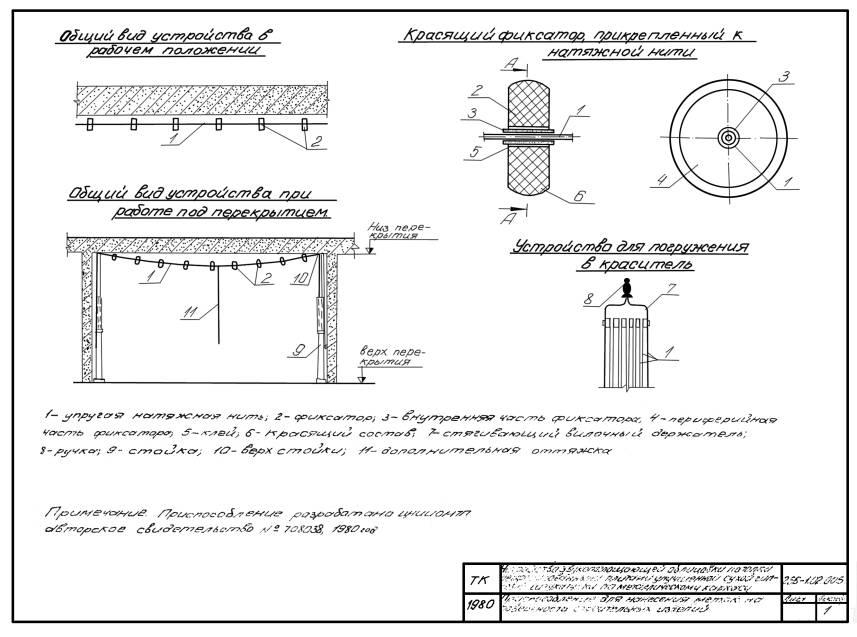 Технологическая карта на вид работ: натяжные потолки