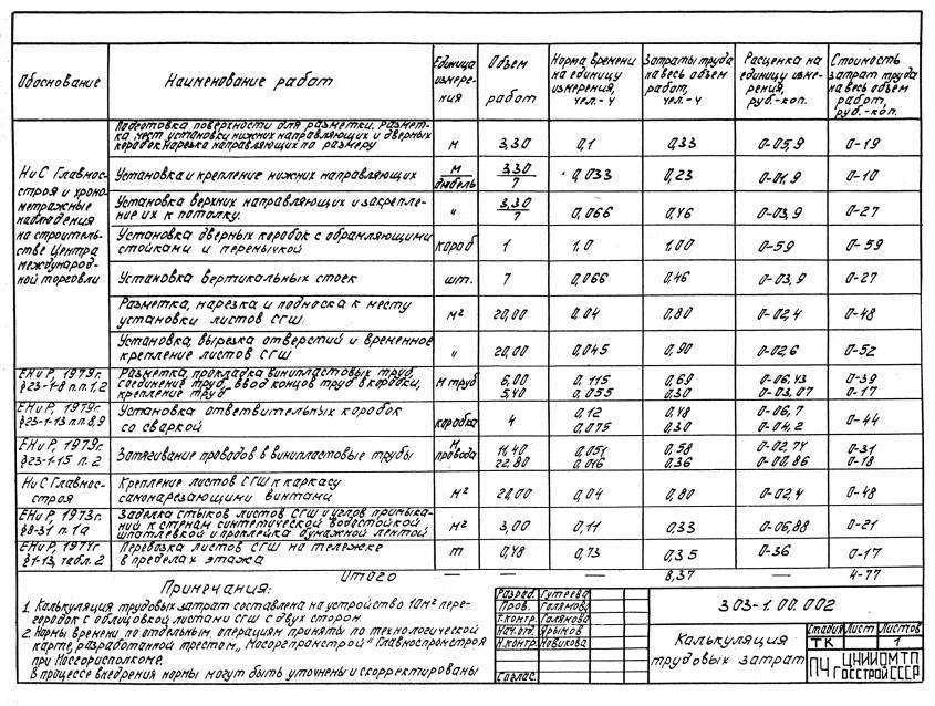 Цены материал шумоизоляции