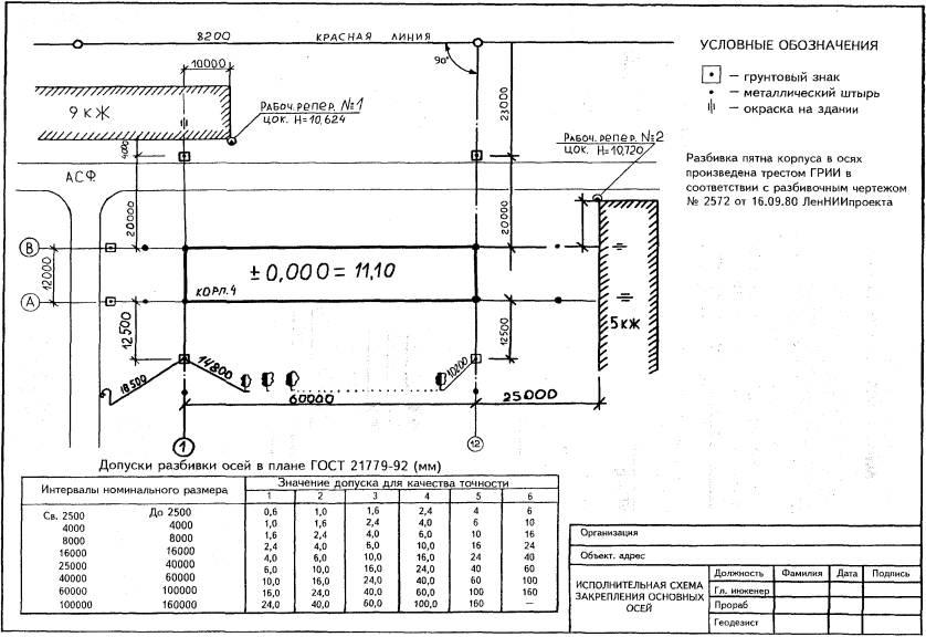 СНиП 12012004 Организация строительства СНиП от 19