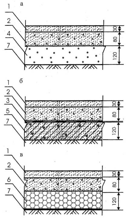 Гост полы наливные гидроизоляция пола в деревянном доме своими руками