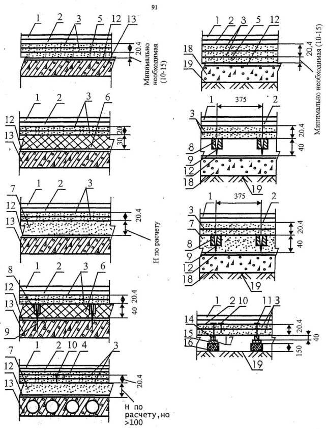 Схемы пола из линолеума