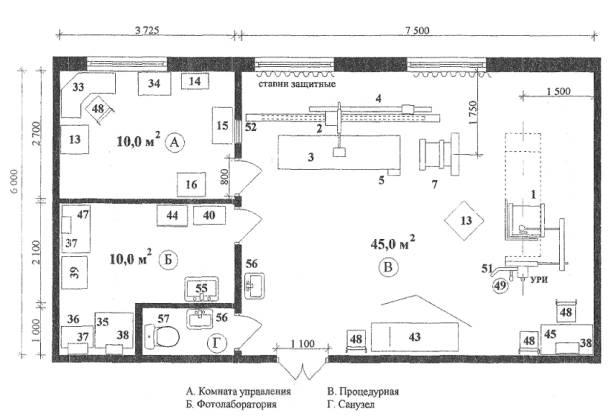 Пособие к МГСН 4.12-97 Лечебно-профилактические учреждения. Раздел ...