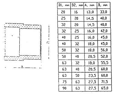 ГОСТ 32415-2013 входит в следующие классификаторы и разделы.