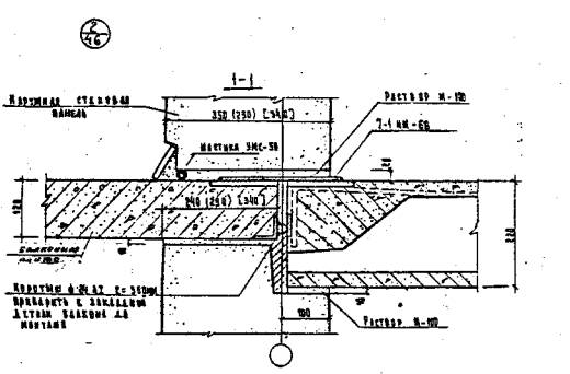 Технологические схемы монтажа типовых узлов крупнопанельных .