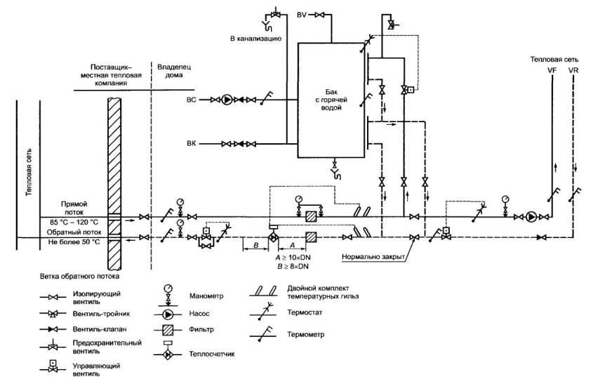 Схема узла учета тепловой энергии с теплообменником запаять медный теплообменник