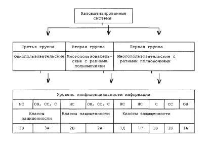 ГОСТ 9.307-89 Единая система защиты от коррозии и старения.