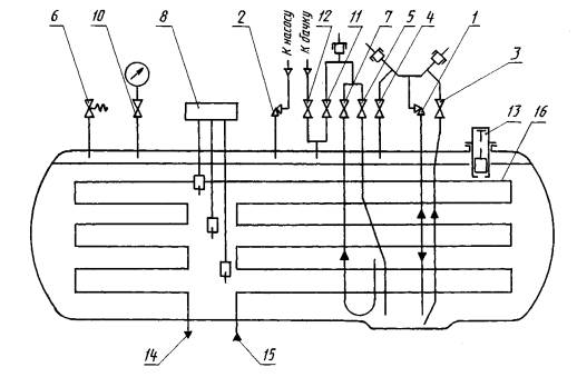 Схемы вагона цистерны
