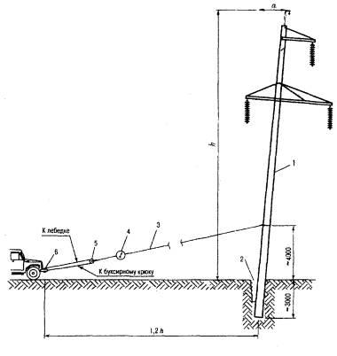 Выправка железобетонной опоры трубы дорожные водопропускные железобетонные