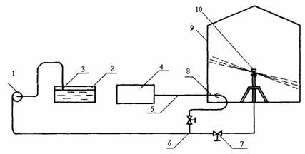 Образец графика очистки резервуаров азс