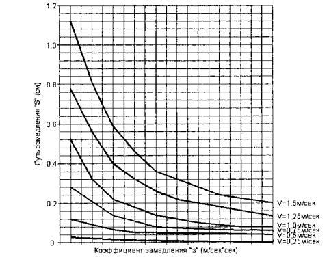 схема установки башенного крана мк 220 127 2