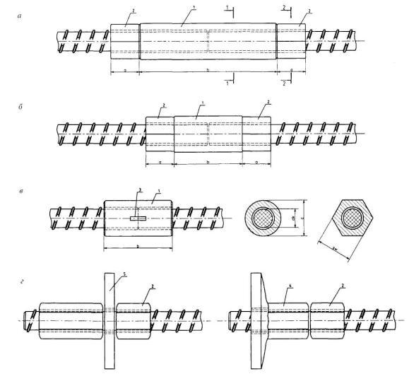 Пособие Армирование элементов монолитных железобетонных
